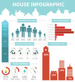 Элементы дома infographic Стоковая Фотография RF