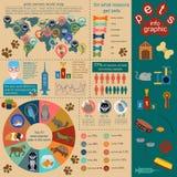 Элементы отечественных любимчиков infographic, helthcare, ветеринар Стоковые Фотографии RF