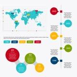 Элементы рынка коммерческих информаций ставят точки диаграммы долевых диограмм бара и gr Стоковое Фото