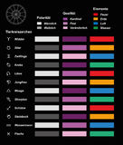 Элементы символов диаграммы астрологии немецкие Стоковые Фото