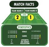 Элементы футбольного матча infographic Плоский дизайн Стоковая Фотография RF