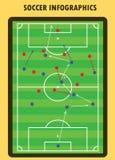 Элементы футбольного матча infographic Плоский дизайн Стоковые Изображения