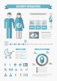Элементы Infographic материнства Стоковые Изображения