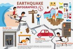 Элементы infographics землетрясения иллюстрация вектора