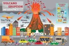 Элементы infographics извержения вулкана Стоковое Изображение RF