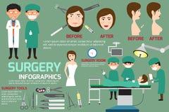 Элементы infographics плаката хирургии Стоковая Фотография RF