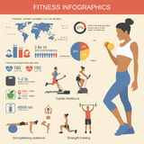 Элементы infographics фитнеса также вектор иллюстрации притяжки corel Стоковые Изображения