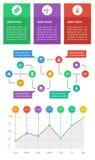 Элементы Ui, infographics и сеты включая плоский d Стоковые Изображения