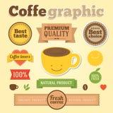 Элемент графического дизайна данным по кофе Год сбора винограда кофе Стоковая Фотография RF