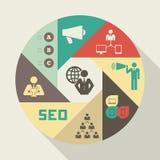 Элемент Infographic технологии бесплатная иллюстрация