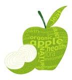 яблоко - зеленый цвет Бесплатная Иллюстрация