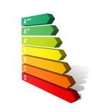ярлык энергии 2012 3d Стоковая Фотография
