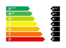 ярлык 2012 энергии Стоковые Фотографии RF
