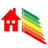 Ярлыки энергии с домом на белой предпосылке Стоковая Фотография