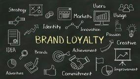 '商标信誉的'手写概念在黑板 各种各样的图 皇族释放例证