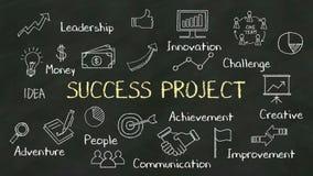 '成功项目的'手写概念在黑板 皇族释放例证