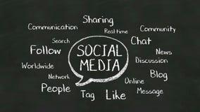 '社会媒介的'手写概念在黑板 皇族释放例证