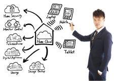 画一个家庭云彩技术概念的商人 免版税库存照片