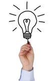 画一个电灯泡的商人当企业想法 库存照片