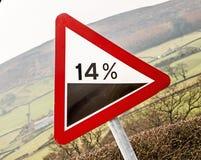 一个陡峭的梯度警报信号 免版税库存照片