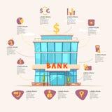 一家现代银行的传染媒介例证 向量例证