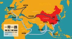 一条传送带一路 新的中国贸易丝绸之路 传染媒介地图infographics 库存例证