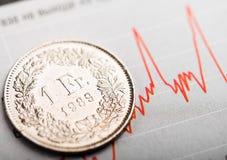 一枚瑞士法郎硬币 库存照片