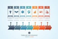 七个位置的时间安排Infographic 免版税库存照片