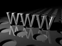 万维网宽世界 免版税库存图片