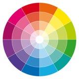 三原色圆形图。 皇族释放例证