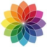 三原色圆形图十二颜色 库存例证