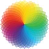三原色圆形图背景。传染媒介例证 库存图片
