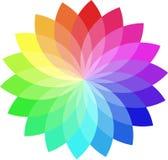 三原色圆形图 图库摄影