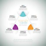 三角圈子Infographic 库存照片