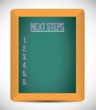 以下步骤名单例证设计 库存图片