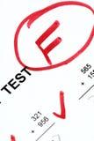 不合格的测试 免版税库存图片