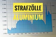 与一个统计的图表对与用德语Strafzölle铝的当前金属价格在英国重税铝 库存图片