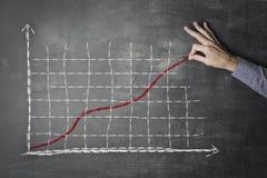 与一种增长趋势的图表 免版税库存图片