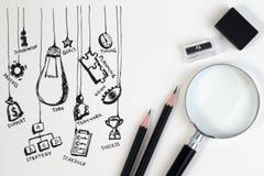 与乱画设计样式的大想法概念 手乱画事务 库存照片