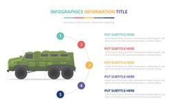与五点的绿色apc人员携带infographic模板概念列出和与干净的现代白色的各种各样的颜色 向量例证