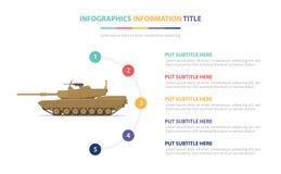 与五点的美国美国mbt坦克infographic模板概念列出和各种各样的颜色有干净的现代白色背景- 皇族释放例证
