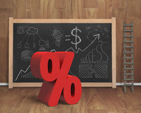 与企业概念的红色百分率符号在黑板乱画 库存图片