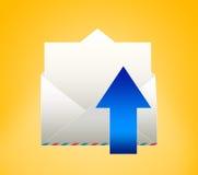 与信件的信封 发送 向量例证