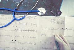 与健康的结果的表在医生办公室测试 免版税库存照片