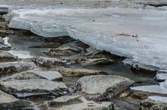 与冰层数的小河在冬天 免版税图库摄影
