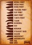 与刀片战斗和其他刀子的形状的海报 免版税库存照片
