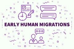 与及早词人的migr的概念性企业例证 库存例证