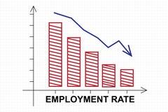 与向下箭头的就业率图 库存图片