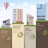 与图和标志大厦的房地产事务Infographics 也corel凹道例证向量 库存照片