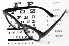 与在白色隔绝的视力检查表的放大镜 库存图片